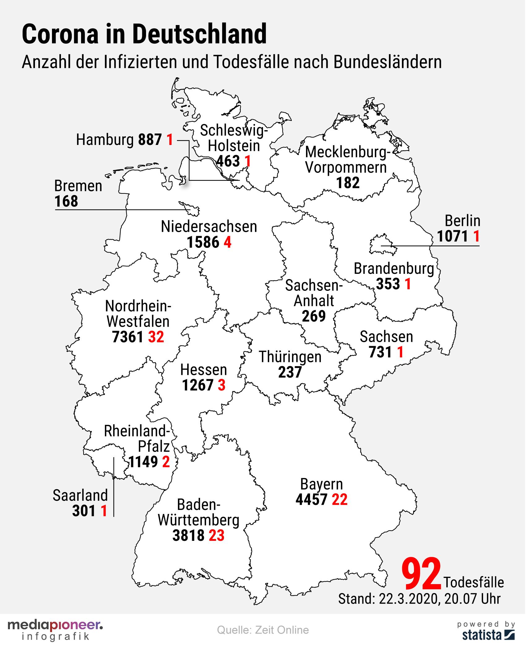 200323-infografik-media-pioneer-Corona-Bundeslaender