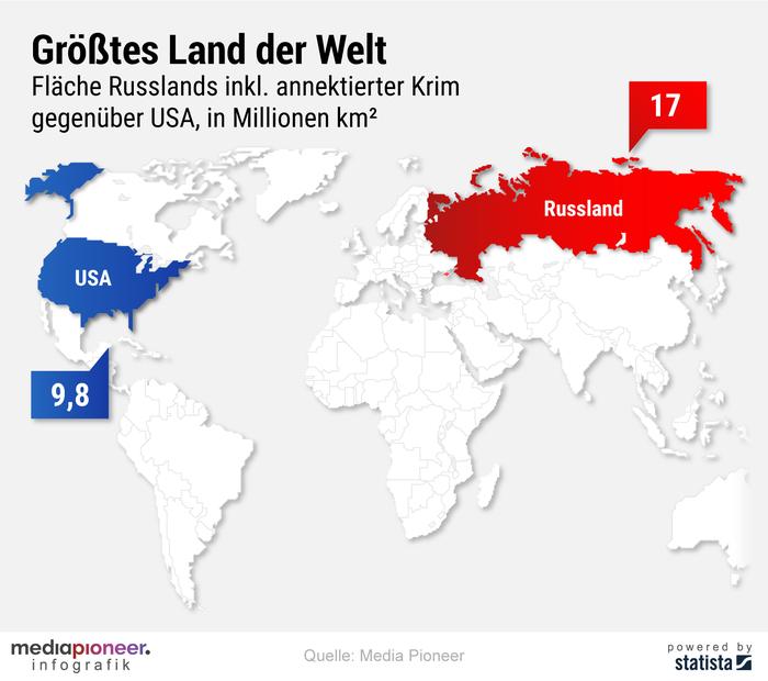 Größtes Land