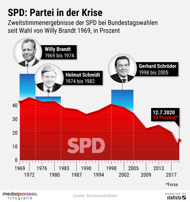 20200713_spd-krise