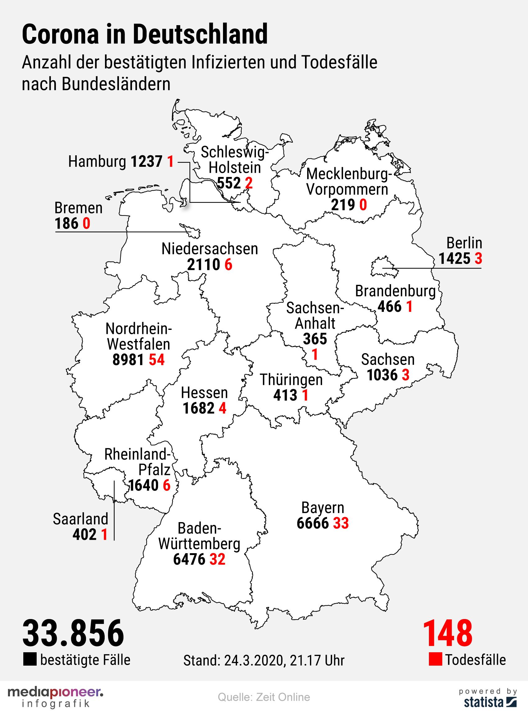 200325-infografik-media-pioneer-Corona-Bundeslaender