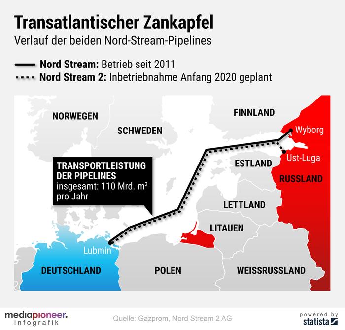 Nord-Stream Karte