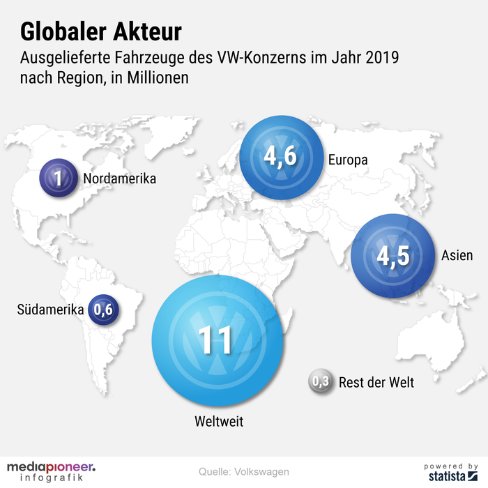 200609-infografik-media-pioneer-globaler-akteur