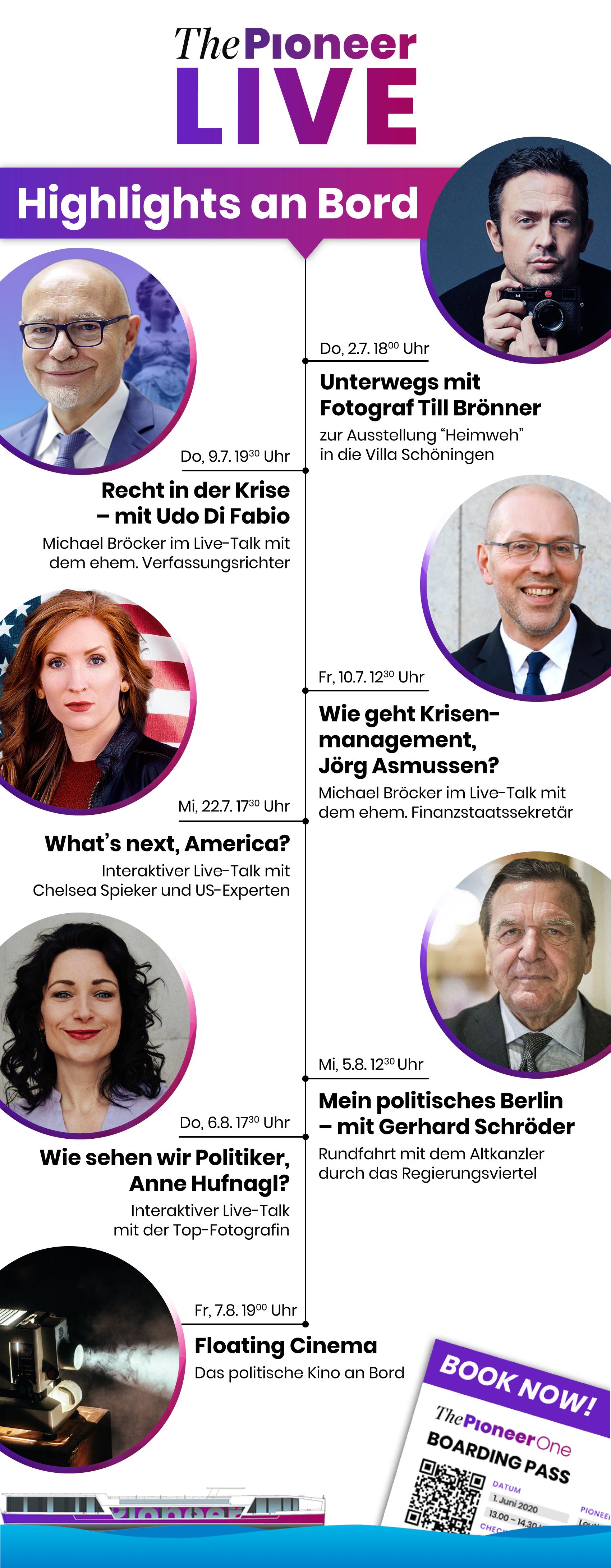 20200701-infografik-media-pioneer-Termine