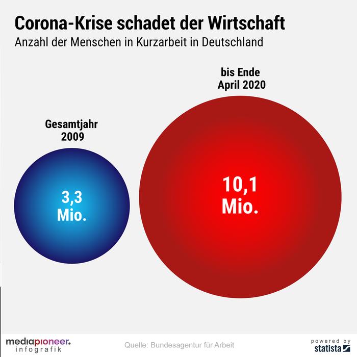 200630-infografik-media-pioneer-Coronakrise